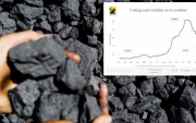 Mongolian coking coal prices drop after exports resume