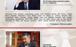 """""""Монголын банкууд хүүгээ буулгах хэрэгтэй"""""""