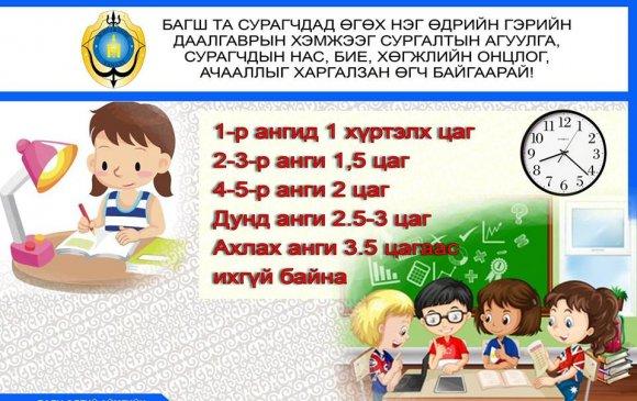 Бага ангийн сурагчийн гэрийн даалгавар хоёр цагаас хэтрэх ёсгүй