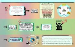 Дайчилгааны тухай хуульд нэмэлт, өөрчлөлт оруулах тухай хууль