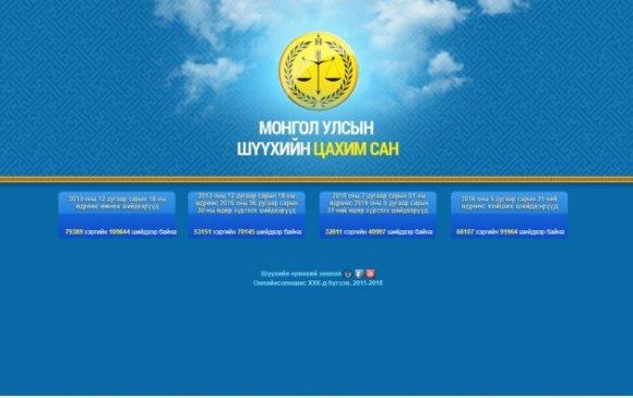 www.shuukh.mn цахим сангаас 313 мянган шийдвэр үзэх боломжтой