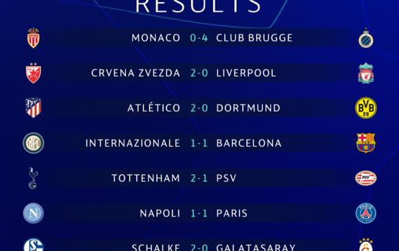Барселона, Порто клубууд хасагдах шатанд шалгарахад ойрхон боллоо