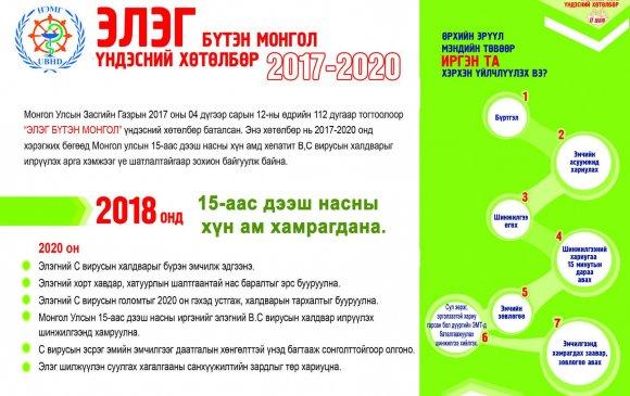 """""""Элэг бүтэн Монгол үндэсний хөтөлбөр"""" 2017-2020"""