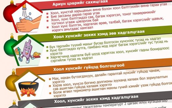 Хоолны хордлогот халдвараас сэргийлье!