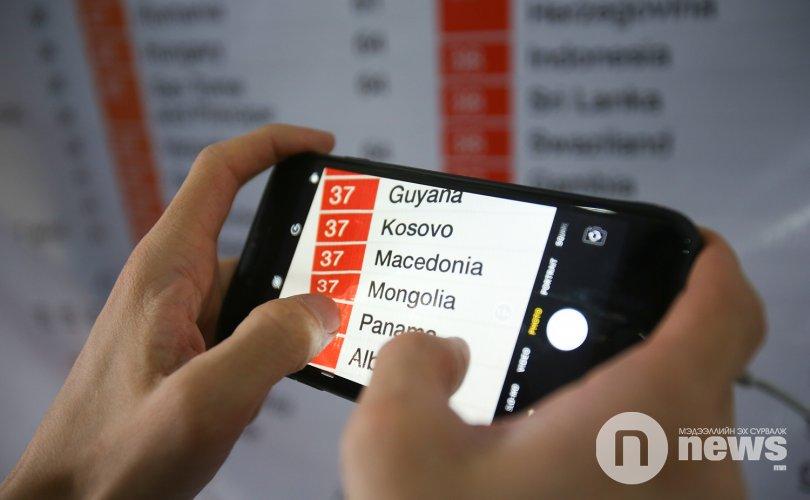 Монгол Улс авлигын индексээр арван байраар урагшилжээ