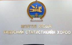 Монголчуудын дундаж орлого 1.1 сая төгрөг