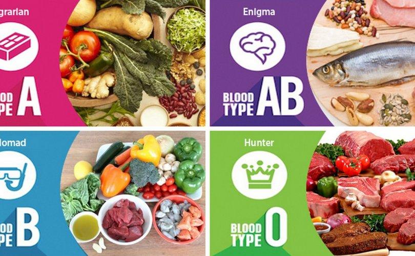 Ямар бүлгийн цустай хүн ямар хоол хүнс хэрэглэвэл зохистой вэ?