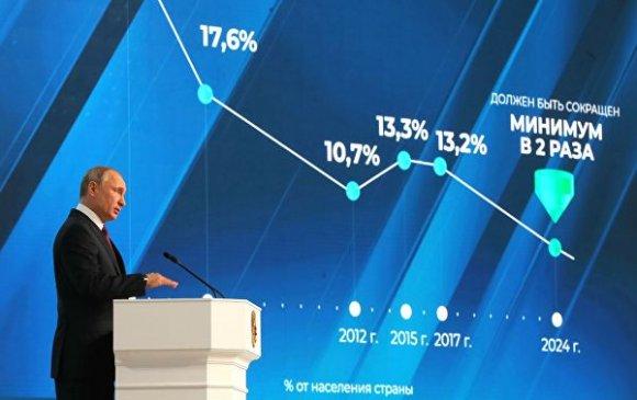 Путины илгээлт: Орос улс хэнийг ч заналхийлдэггүй