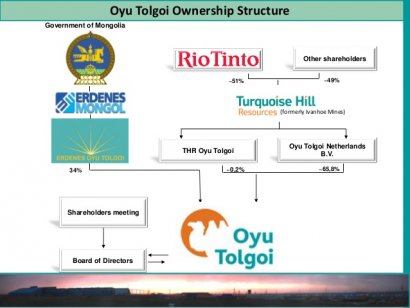 03092014-oyu-tolgoi-project-erdenes-oyu-tolgoi-2-638-410x308 Компанийн засаглалаас болж Оюутолгой төсөл саатаж магадгүй