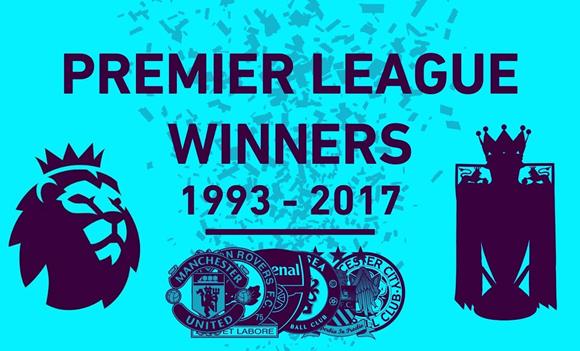 Английн премьер лигийн аваргууд /1993-2017/