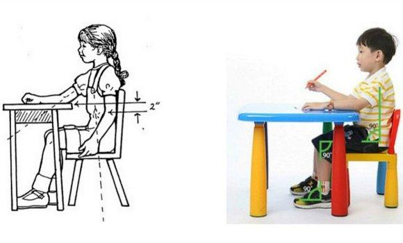 Хүүхдийн анхаарал төвлөрөлтөд нөлөөлөх орчны хүчин зүйл