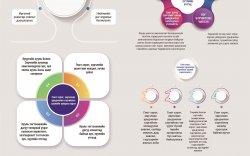 Инфографик: Гэмт хэрэг, зөрчлөөс урьдчилан сэргийлэх тухай хуулийн танилцуулга