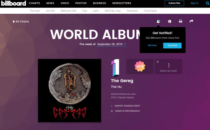 """""""The Hu"""" хамтлагийн Gereg цомог Billboard-ийг тэргүүлж эхэллээ"""