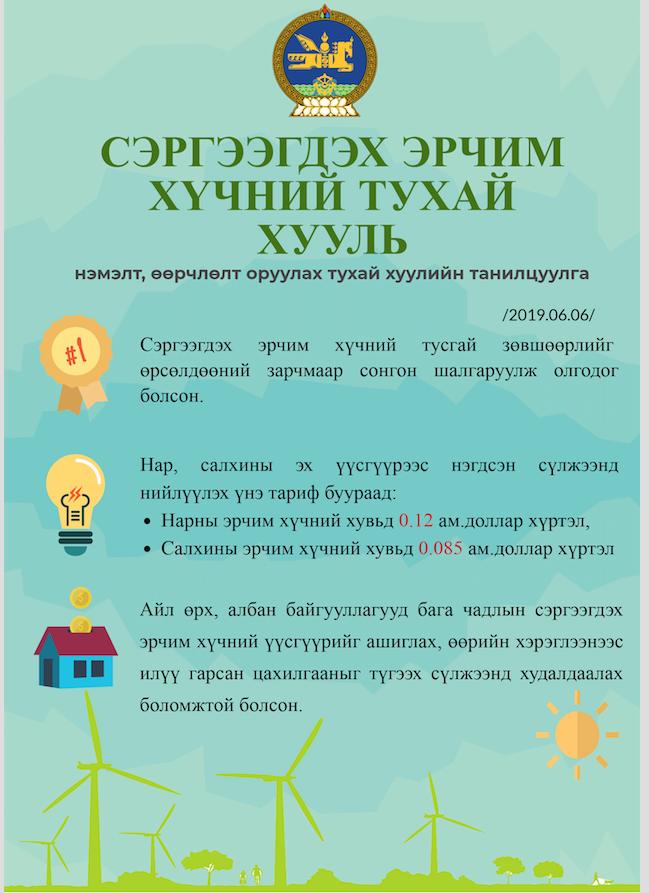 ИНФОГРАФИК: Сэргээгдэх эрчим хүчний тухай хуулийн танилцуулга