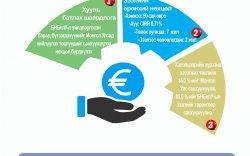"""Инфографик: """"Экспортын зээлийн ерөнхий хэлэлцээр"""" соёрхон батлах тухай хуулийн танилцуулга"""