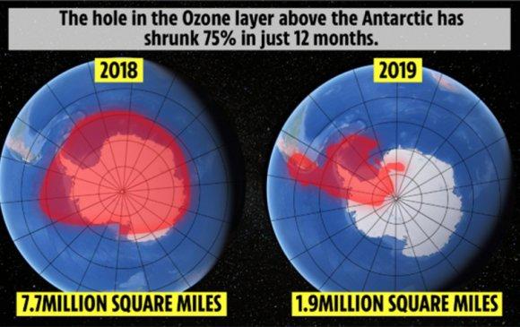 Озоны цоорхой жижгэрч байна