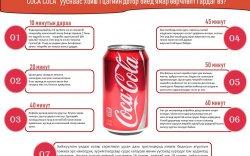 """""""Coca Cola"""" уугаад нэг цагийн дотор"""