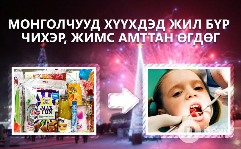 НМХГ: Хүүхдийн бэлгийг сонгохдоо хугацаа дууссан эсэхийг шалгаарай