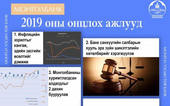 Монголбанкны 2019 оны онцлох үйл явдлын товчоон