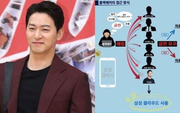 """""""Samsung""""-ийн утас хэрэглэдэг одод хакеруудад барьцаалагджээ"""