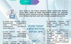 Инфографик:Усны тухай хуульд нэмэлт, өөрчлөлт оруулах тухай хуулийн танилцуулга