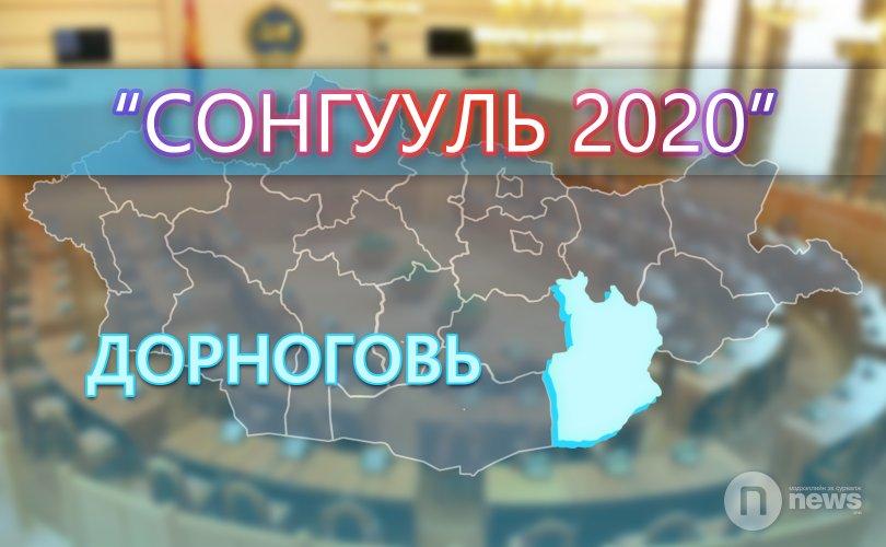 """Сонгууль 2020: Дорноговьчууд хуучин сонголтоо """"бататгана"""""""