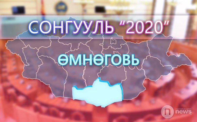 """Сонгууль 2020: Өмнөговьд шинэ, хууччуулын """"тулаан"""" болно"""