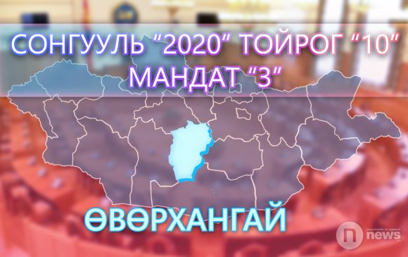 """Сонгууль 2020: Өвөрхангайд """"өнгийн солонго"""" татна"""