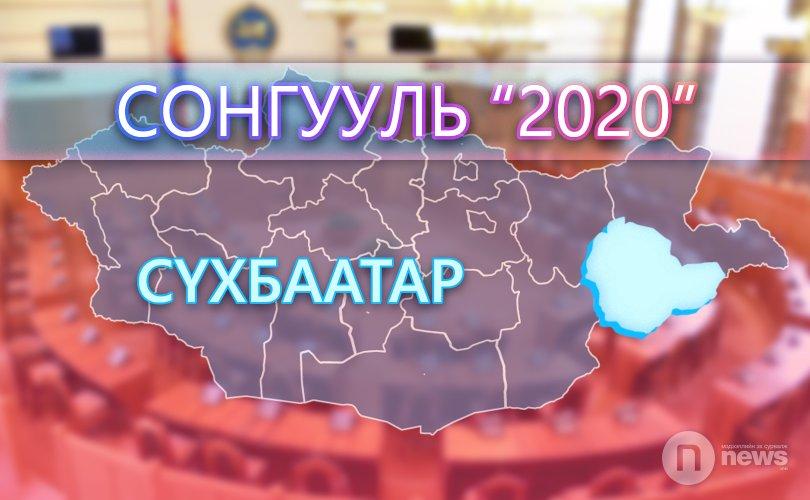 Сонгууль 2020: Сүхбаатарчууд залуучуудад итгэл үзүүлэх үү?