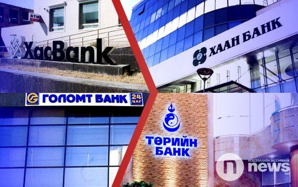 Арилжааны банкууд онлайнаар зээл хойшлуулах хүсэлт авч эхэллээ