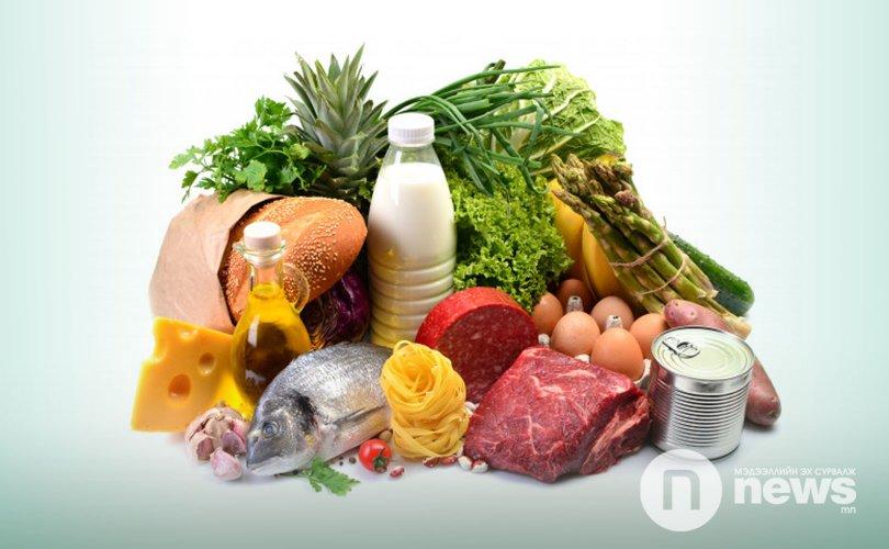 Дэлхийн эрүүл мэндийн байгууллага /ДЭМБ/-аас гаргасан хоолны зөвлөмж