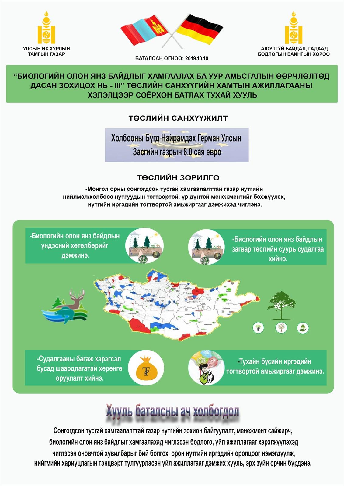 Инфографик: Санхүүгийн хамтын ажиллагааны хэлэлцээр соёрхон батлах тухай ХУУЛЬ