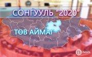 Сонгууль 2020: Улаан сонголтдоо үнэнч Төв аймаг цэнхэртэх үү?