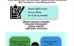 Инфографик: Нөхцөлт зээлийн хэлэлцээрт өөрчлөлт оруулах тухай хуулийн танилцуулга