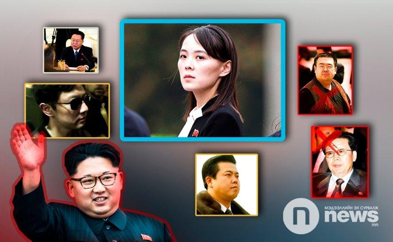 Ким Жон Ун нас барвал Хойд Солонгосыг хэн удирдах вэ?