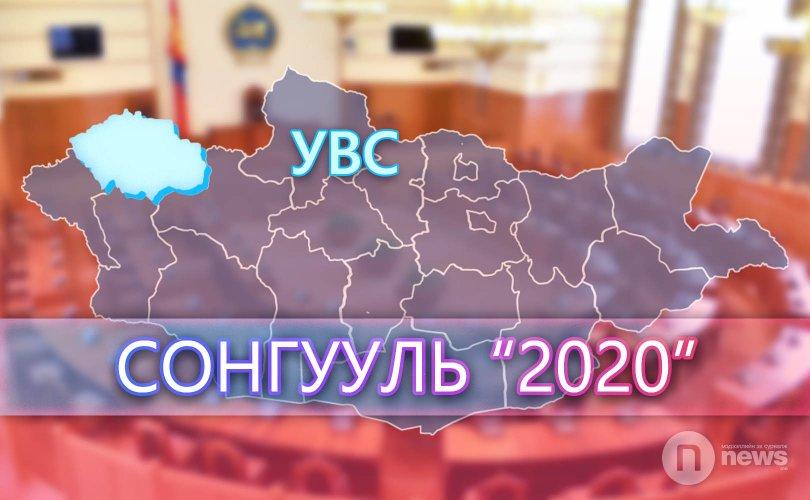Сонгууль-2020: АН бизнесмэнүүдээ, МАН сайдуудаа сойно
