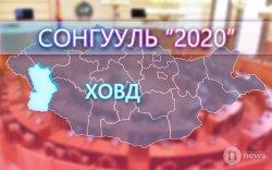Сонгууль 2020: Ховдод хүч тэнцүү тулаан болно