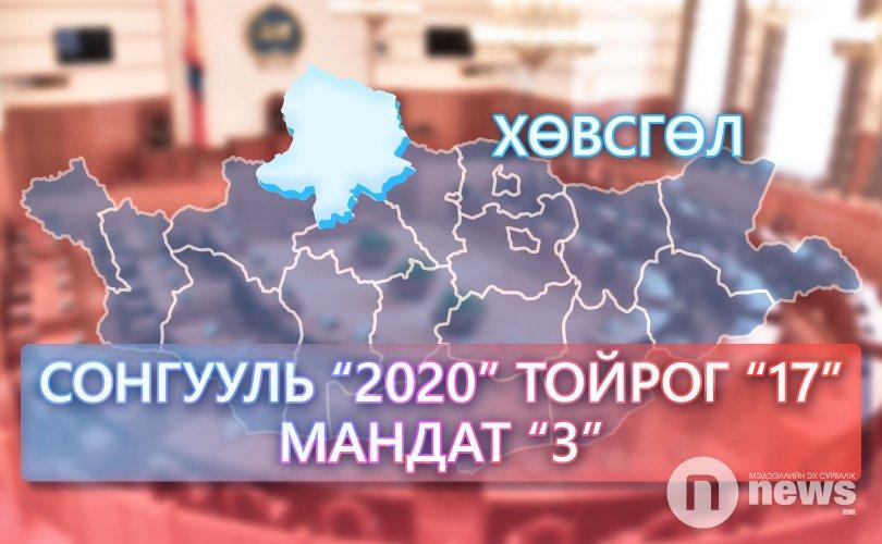Сонгууль-2020: Хөвсгөлд МАН хуучин бүрэлдэхүүнээр давшиж, АН сэлгэв