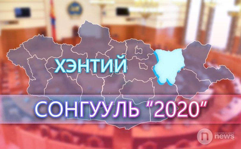 Сонгууль 2020: Хэнтийд хүч тэнцвэргүй тулаан болно
