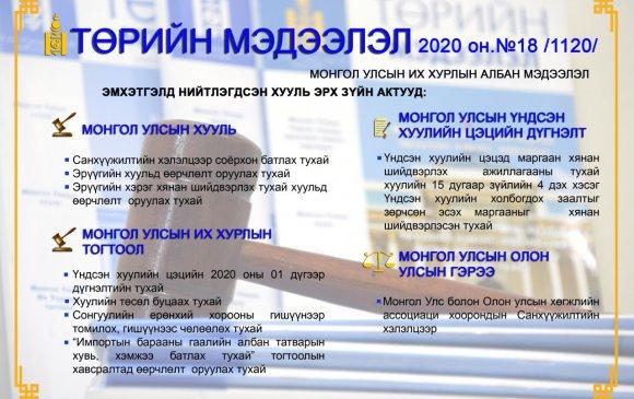 """""""Төрийн мэдээлэл"""" эмхэтгэлийн 2020 оны 18 дахь дугаарын тойм"""