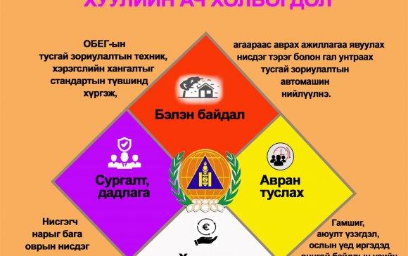 Инфографик: Санхүүгийн хэлэлцээр соёрхон батлах тухай хуулийн танилцуулга