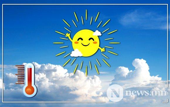 Улаанбаатарт 28 градус дулаан байна