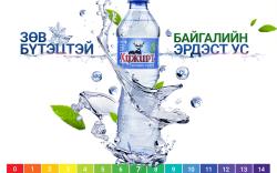 Хүний биеийн хүчил шүлтийг тэнцвэржүүлэгч ус