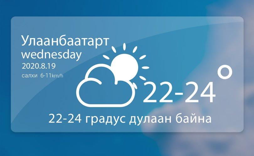 Улаанбаатарт 22-24 градус дулаан байна