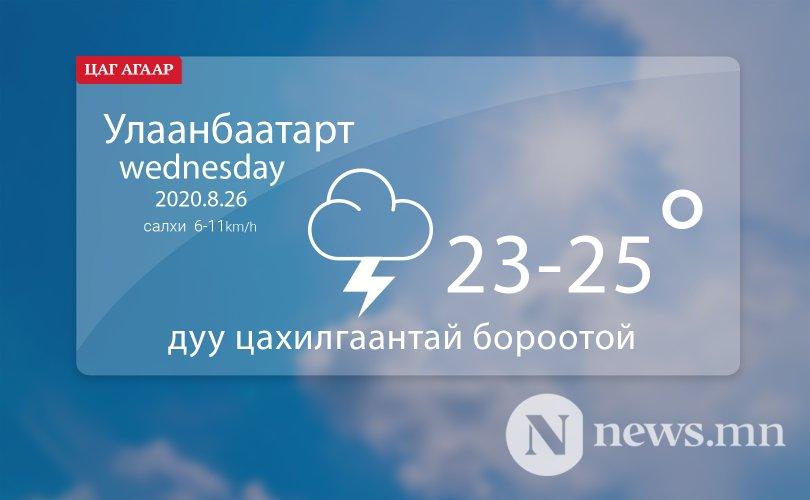 Улаанбаатарт 23-25 градус дулаан байна