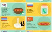 Инфографик: Шарталт тайлах шалгарсан аргууд