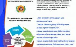 Инфографик: Гамшгаас хамгаалах тухай хуульд нэмэлт, өөрчлөлт оруулах тухай хуулийн танилцуулга