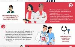 Инфографик: Эрүүл мэндийн тухай хуульд нэмэлт, өөрчлөлт оруулах тухай хуулийн танилцуулга