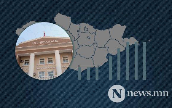 Төв банк: Эдийн засгийн өсөлт 2021 онд 6 хувь орчим байна