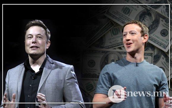Илон Маскын хөрөнгө Зукербергийнхээс давлаа